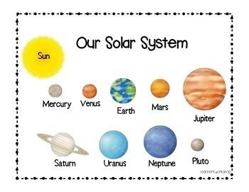 Solar System Poster by Teachers Workshop | Teachers Pay ...