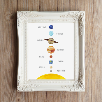 Solar System Poster | Printable Planet Poster