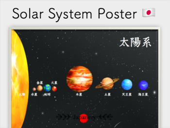 Solar System Poster in Japanese