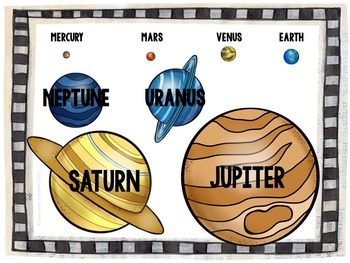 Solar System Posters