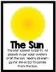 Solar System Posters, Mini-Book, Flip-book Bundle (Printables)