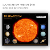 Solar System Posters( inner and outer planets )