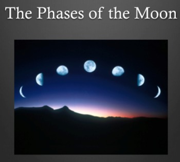 Solar System PowerPoint Moon and Stars Bundle