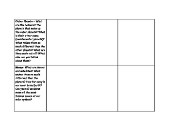 Solar System PowerPoint Planning and Rubric