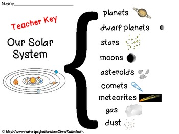 Solar System Printable Pack!