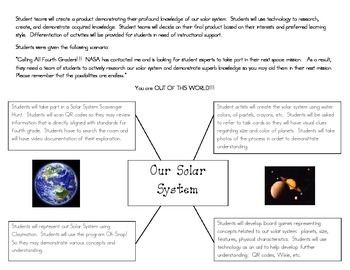 Solar System Project Based Learning