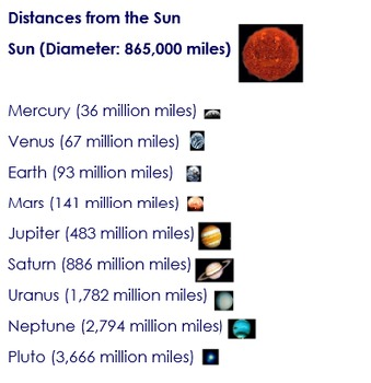 Solar System Relative Distances / Sizes Interactive Activity and SMART Slides
