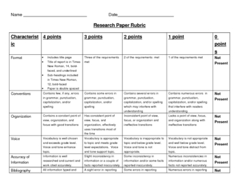 rubric for research paper in history Document read online history research paper rubric history research paper rubric - in this site is not the similar as a answer manual you purchase in a tape.