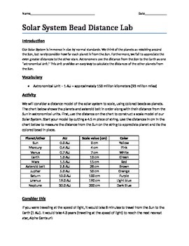Planets And Solar System Scale Worksheets & Teaching