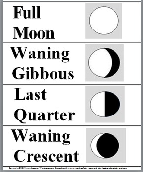 Solar System Science Word Wall Cards