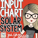Solar System & Seasons Input Chart & Student Sheets - 3rd-5th Grade Science