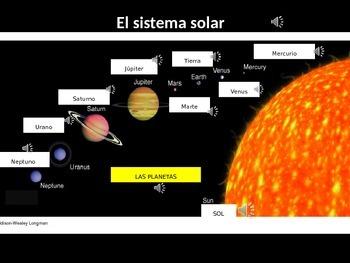 Solar System/ Sistema Solar