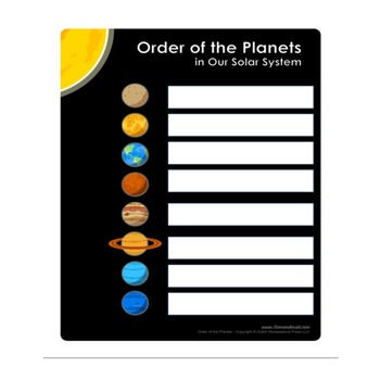 Solar System, Space, Planets, Labeling, Writing, Drawing, Creativity, Teamwork,