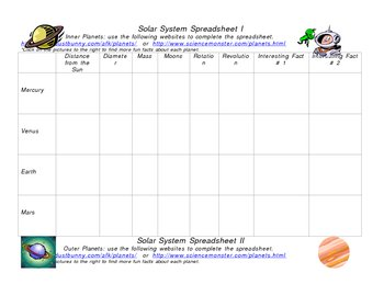 Solar System Spreadsheet and Webquest