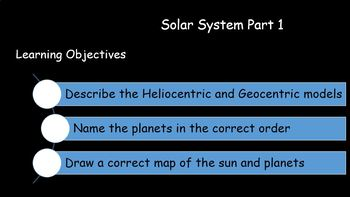 Solar System - Students make their own Top Trumps, fast fun memory game