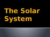 Solar System Unit PowerPoint *Editable!*