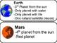 Solar System Vocabulary