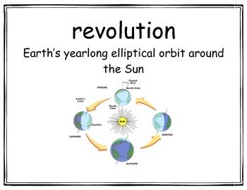 Solar System Vocabulary (Editable)