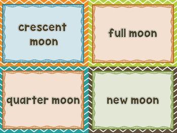 Solar System Vocabulary Word Wall
