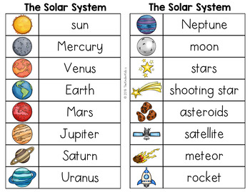 Solar System Word List - Writing Center