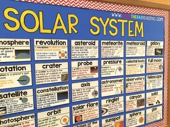 Solar System Word Wall - Solar System Vocabulary Terms with Visuals