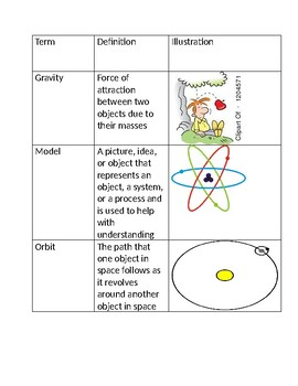 Solar System and Exploration: Key Vocabulary