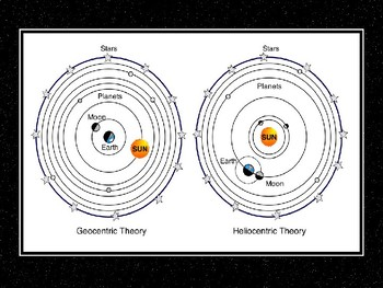 Solar System and Planets
