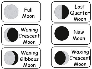 Solar System and Planets Picture Word Flash Cards. Preschool flash cards for chi