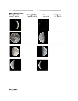 Solar System exam