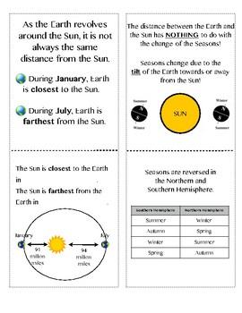 Solar System flip books