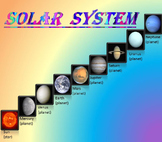 Solar System -  Planets PowerPoint - The Sun - The Moon