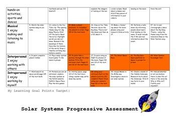 Solar Systems matrix - complete program