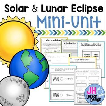 Solar and Lunar Eclipse Nonfiction Passage and Foldable