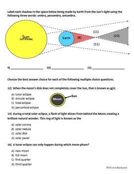 Solar And Lunar Eclipse Quiz Plus Review Sheet By Mrjacksbackpack