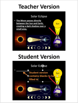 Solar and Lunar Eclipses - A Grade 6-7 Middle School Lesson