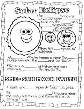 Solar and Lunar Eclipses Anchor Chart Doodle Notes