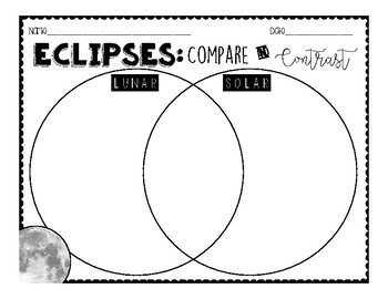 Solar And Lunar Eclipses Compare And Contrast By Live2learn With