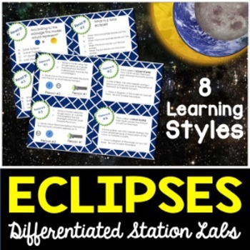 Eclipses Student-Led Station Lab