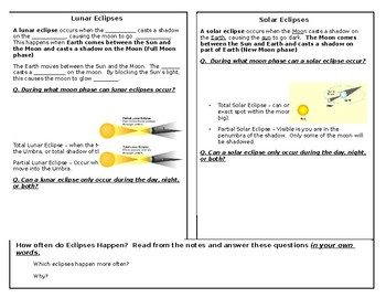 Solar and Lunar Eclipses Notes - Interactive Notebook Compatable