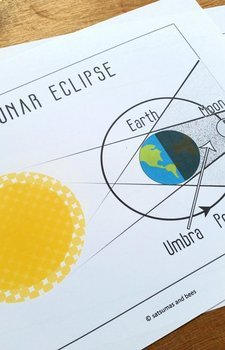 Solar and Lunar eclipses- Interactive science notebook foldables {2017}
