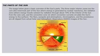 Solar phenomena