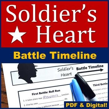 Soldier's Heart Timeline - Comparing Battles