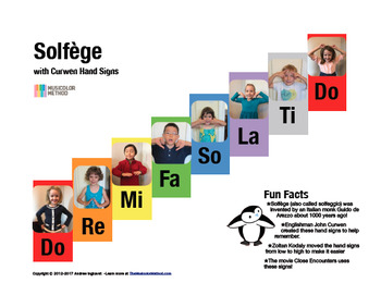 Solfege - Curwen - Kodaly Poster With Kids