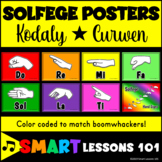 Solfege Hand Sign Posters: Colorful Classroom Decor: Curwen Music Bulletin Board