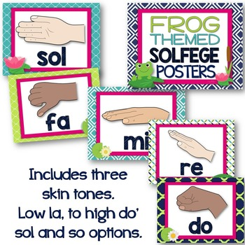 Solfege Hand Sign Posters (Frog Theme)