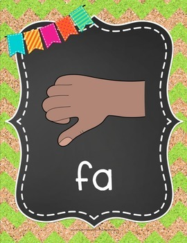 Solfege Hand Sign Posters {Kodaly/Curwen} {Chalkboard, Chevron, Cork}