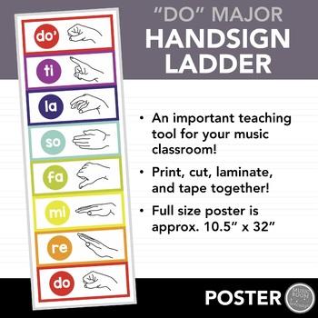 Teaching The Solfege Scale Teaching Resources | Teachers Pay Teachers