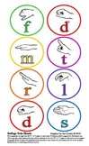 Solfege Note Heads (do re mi) for Ear Training and Composi