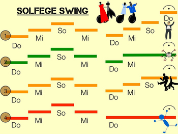 Solfege Swing - Choir or Singing Sight-reading Warm Up in 4 Parts