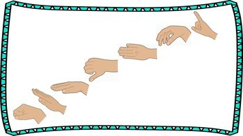 Solfege and Curwen Hand Signs Powerpoints